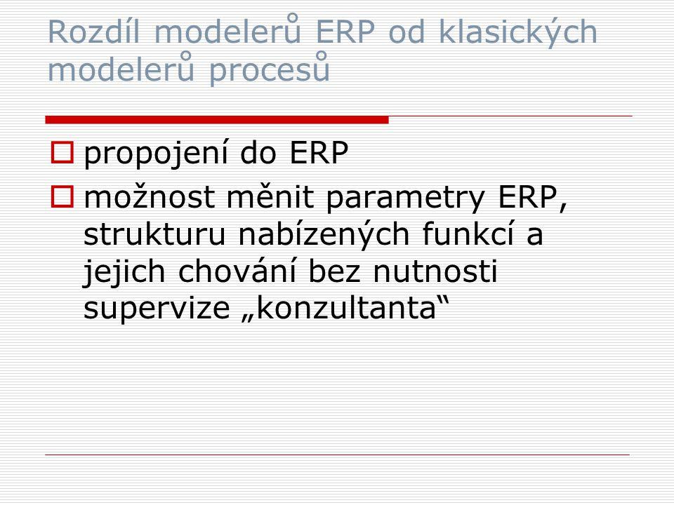 Rozdíl modelerů ERP od klasických modelerů procesů