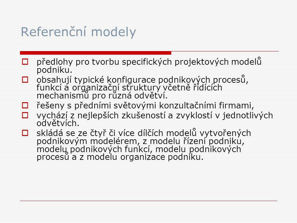 Referenční modely předlohy pro tvorbu specifických projektových modelů podniku.