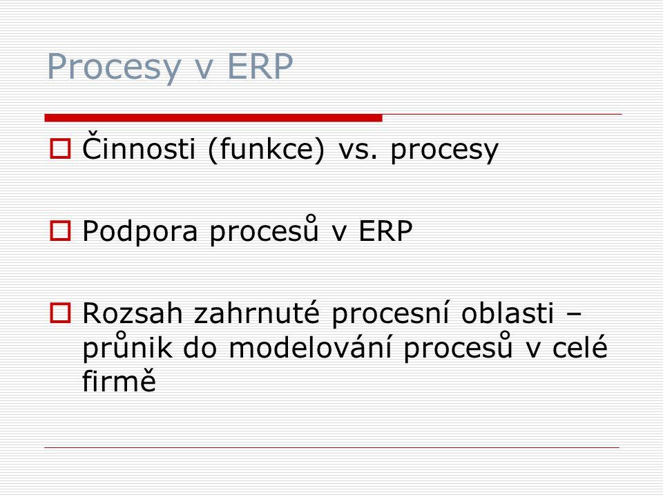 Procesy v ERP Činnosti (funkce) vs. procesy Podpora procesů v ERP