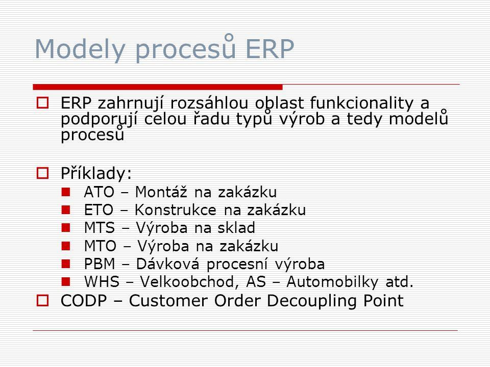 Modely procesů ERP ERP zahrnují rozsáhlou oblast funkcionality a podporují celou řadu typů výrob a tedy modelů procesů.