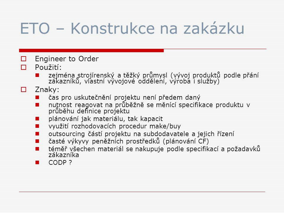ETO – Konstrukce na zakázku