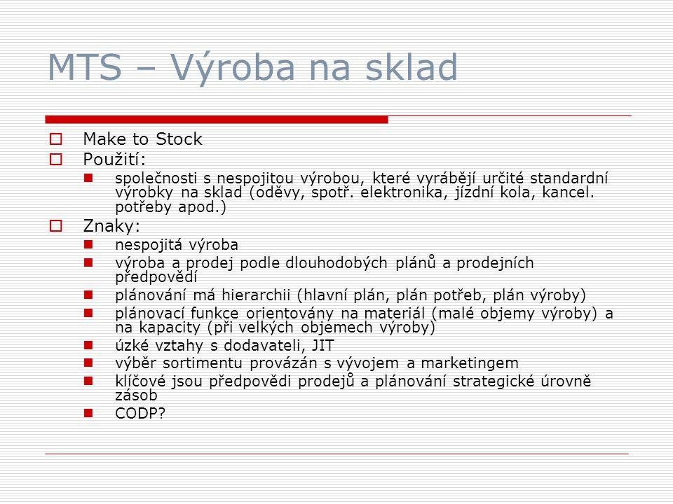 MTS – Výroba na sklad Make to Stock Použití: Znaky: