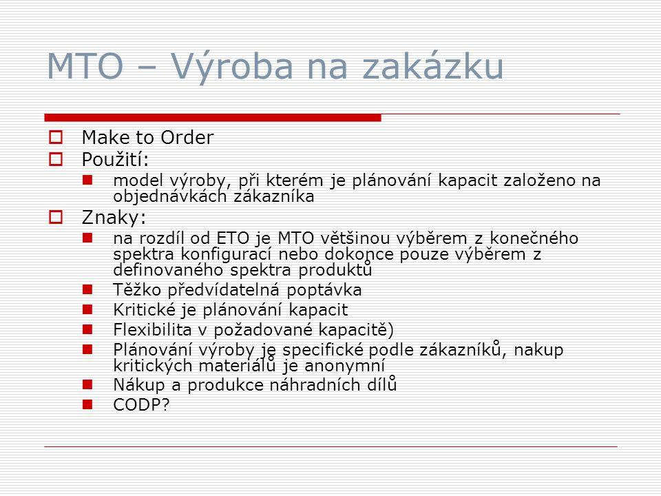 MTO – Výroba na zakázku Make to Order Použití: Znaky: