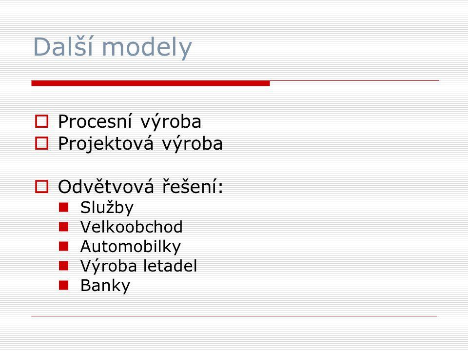 Další modely Procesní výroba Projektová výroba Odvětvová řešení: