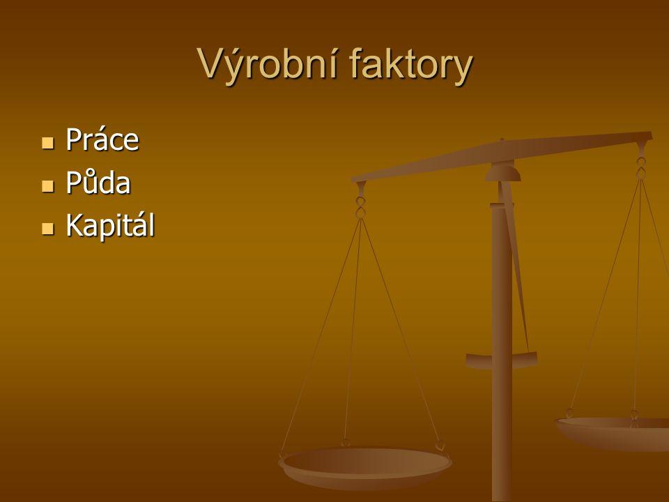 Výrobní faktory Práce Půda Kapitál