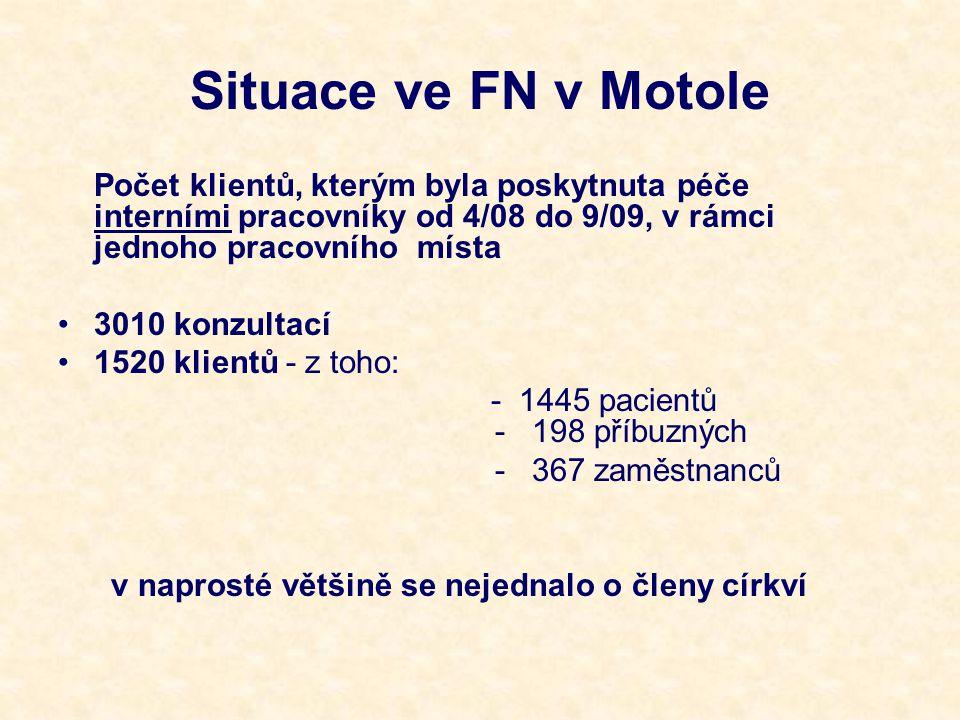 Situace ve FN v Motole 3010 konzultací 1520 klientů - z toho: