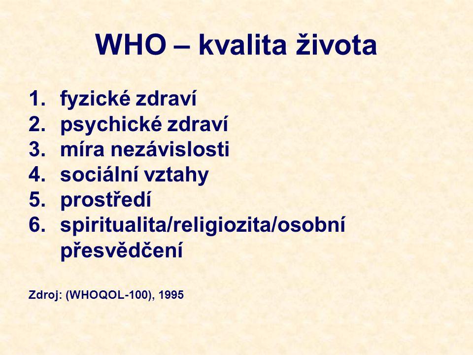 WHO – kvalita života fyzické zdraví psychické zdraví míra nezávislosti