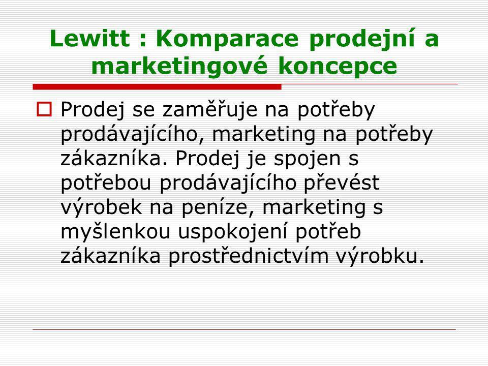 Lewitt : Komparace prodejní a marketingové koncepce