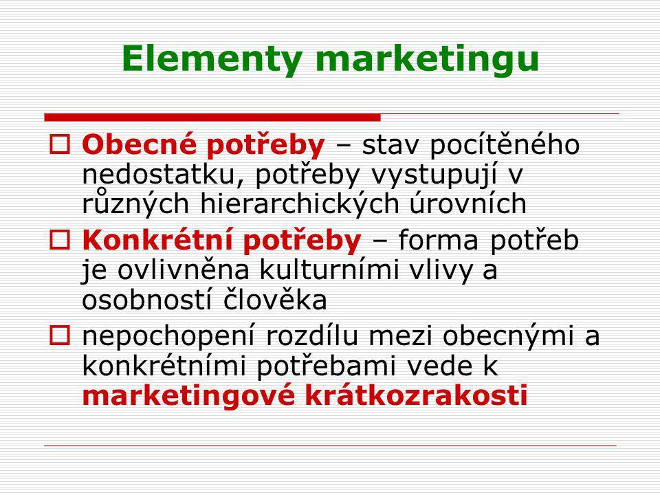 Elementy marketingu Obecné potřeby – stav pocítěného nedostatku, potřeby vystupují v různých hierarchických úrovních.