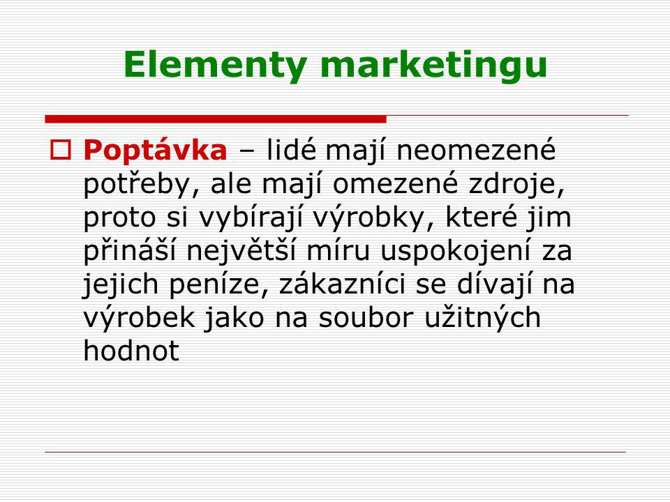 Elementy marketingu