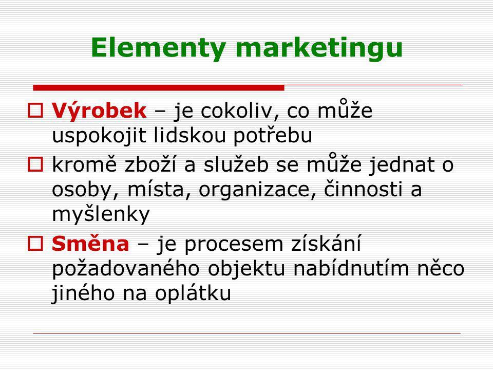 Elementy marketingu Výrobek – je cokoliv, co může uspokojit lidskou potřebu.