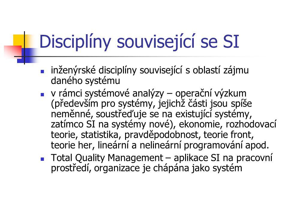 Disciplíny související se SI