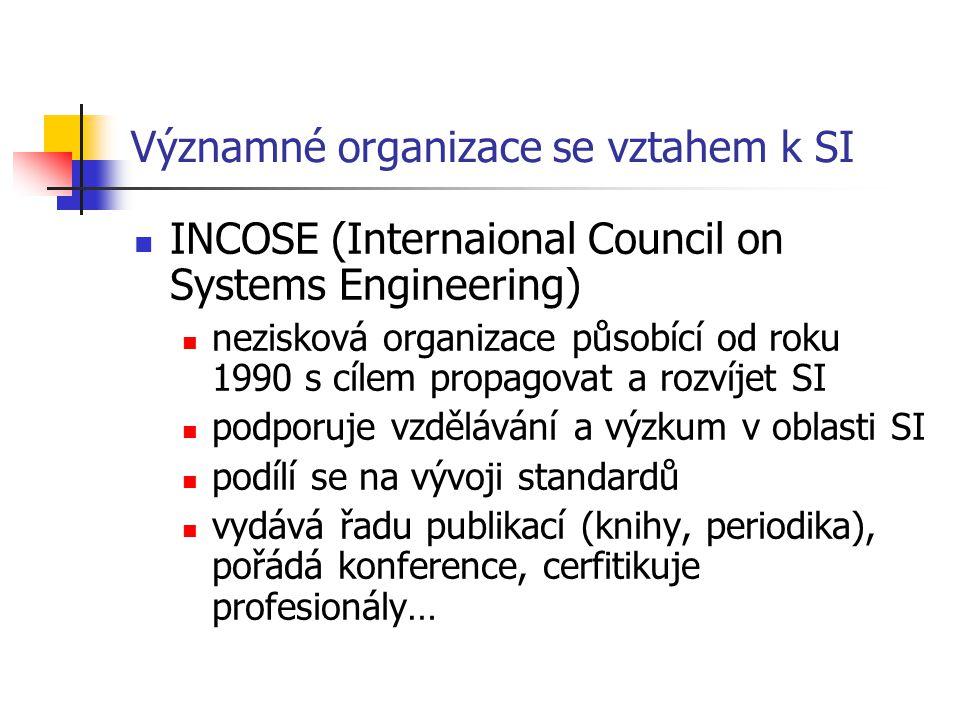 Významné organizace se vztahem k SI