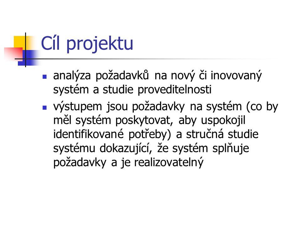 Cíl projektu analýza požadavků na nový či inovovaný systém a studie proveditelnosti.