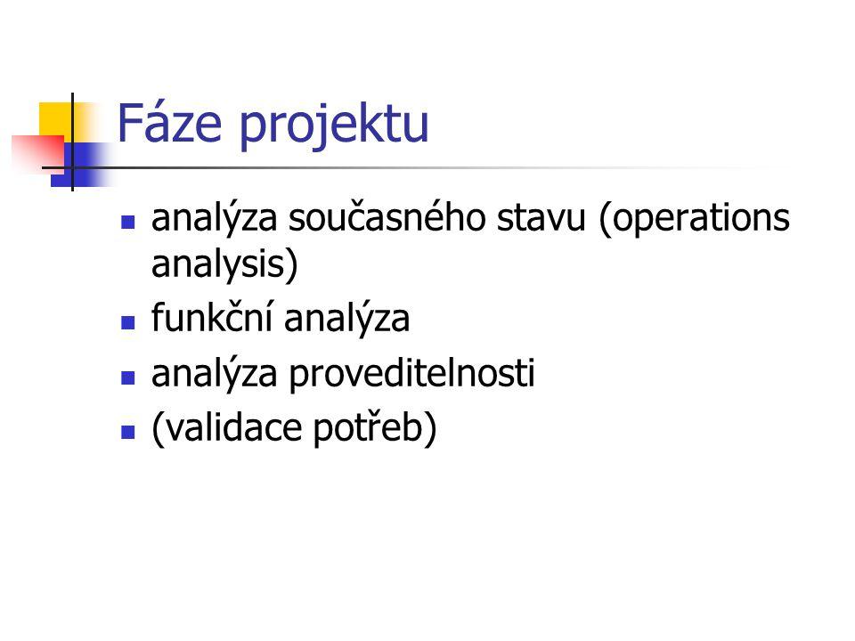 Fáze projektu analýza současného stavu (operations analysis)