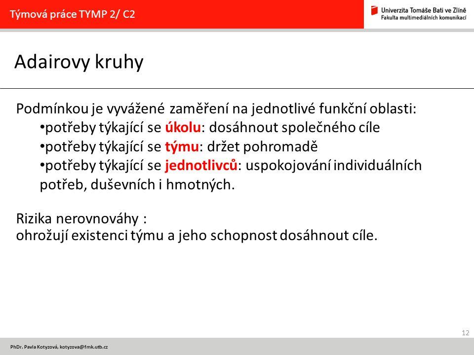 Týmová práce TYMP 2/ C2 Adairovy kruhy. Podmínkou je vyvážené zaměření na jednotlivé funkční oblasti: