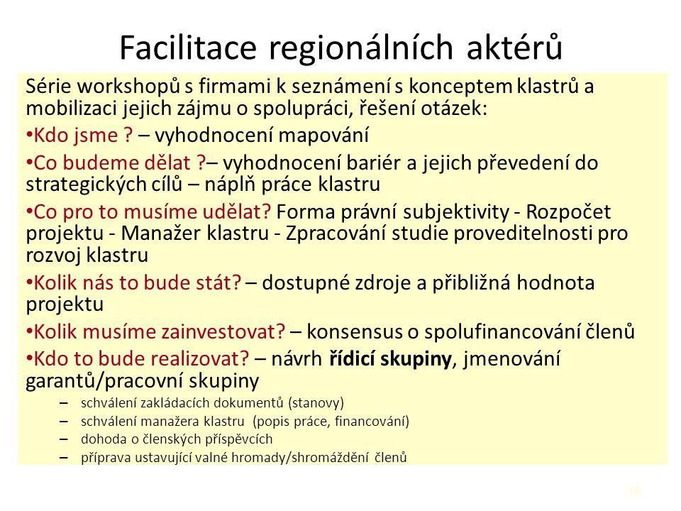 Facilitace regionálních aktérů