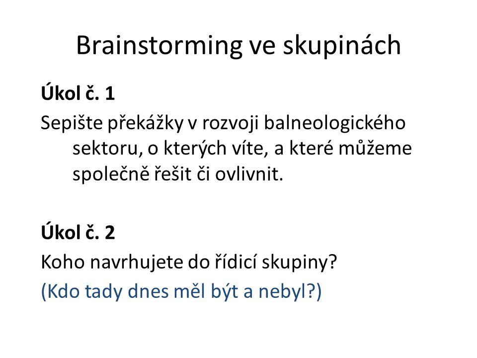 Brainstorming ve skupinách