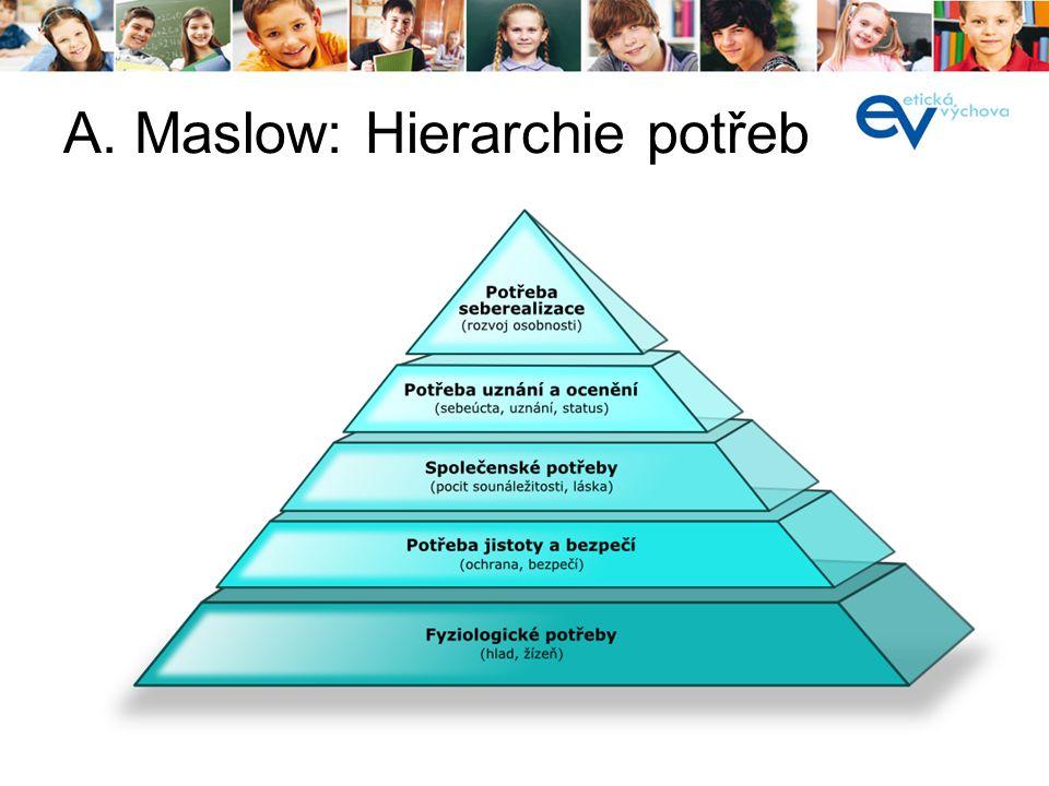 A. Maslow: Hierarchie potřeb