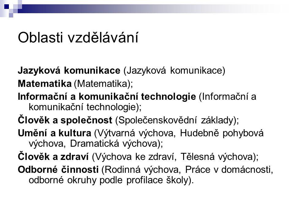 Oblasti vzdělávání Jazyková komunikace (Jazyková komunikace)