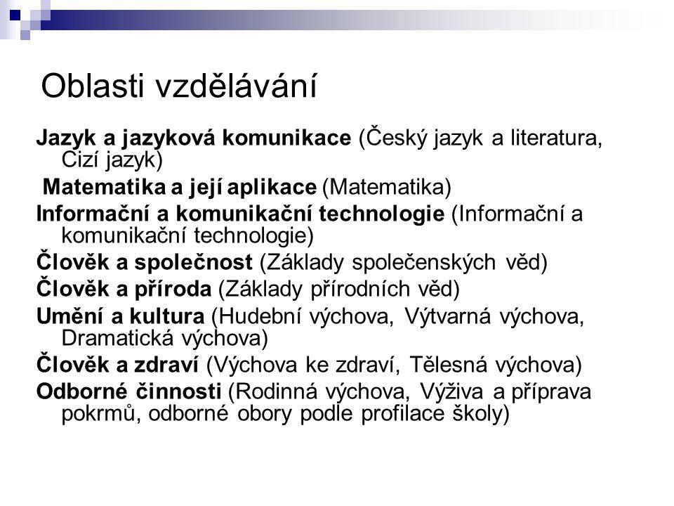 Oblasti vzdělávání Jazyk a jazyková komunikace (Český jazyk a literatura, Cizí jazyk) Matematika a její aplikace (Matematika)