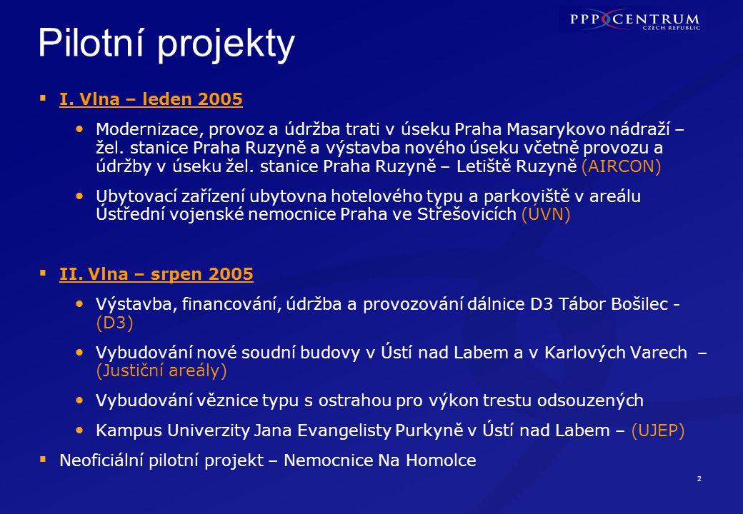 Pilotní projekty – současný stav