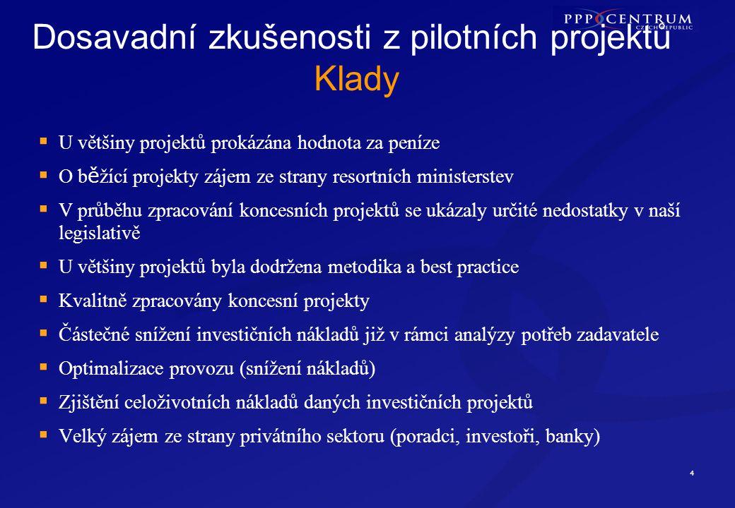 Dosavadní zkušenosti z pilotních projektů Zápory