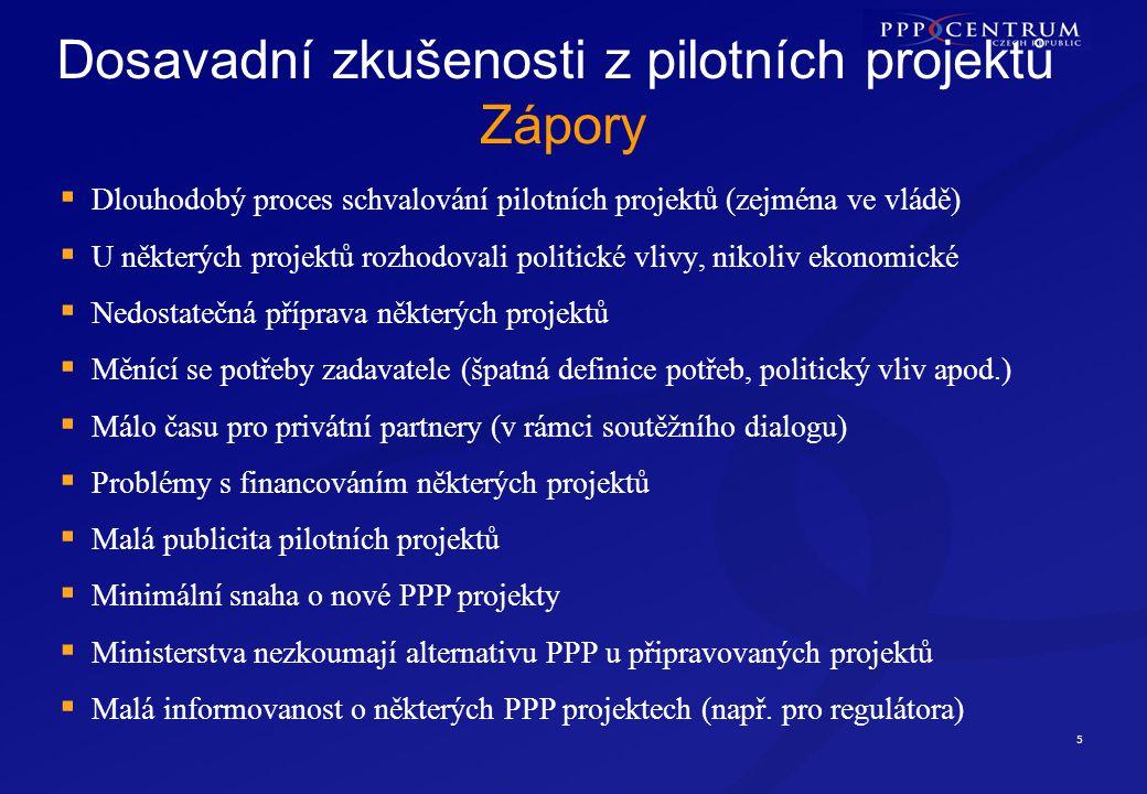 Regionální (municipální) projekty - výběr