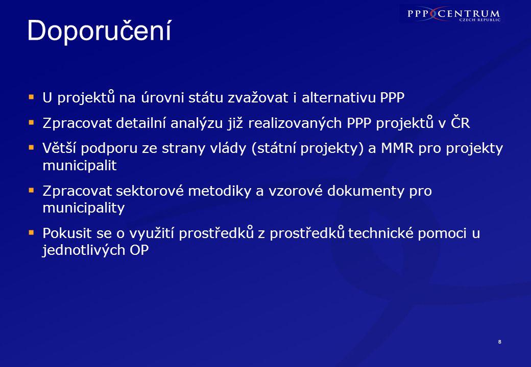 8393P1E021219-262420197PR Děkuji za pozornost. www.pppcentrum.cz Ing.