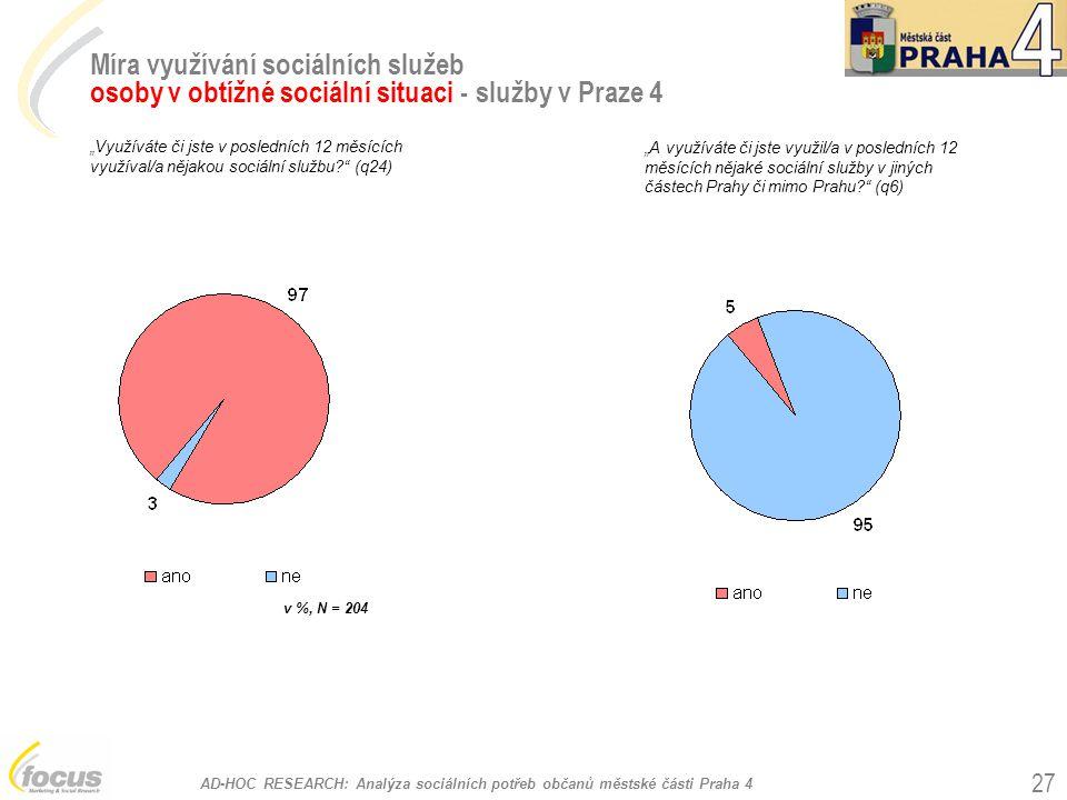 Míra využívání sociálních služeb osoby v obtížné sociální situaci - služby v Praze 4