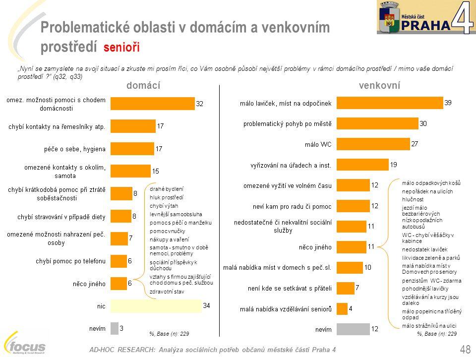Problematické oblasti v domácím a venkovním prostředí senioři