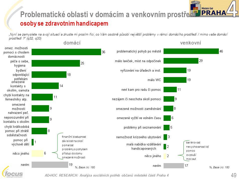 Problematické oblasti v domácím a venkovním prostředí osoby se zdravotním handicapem