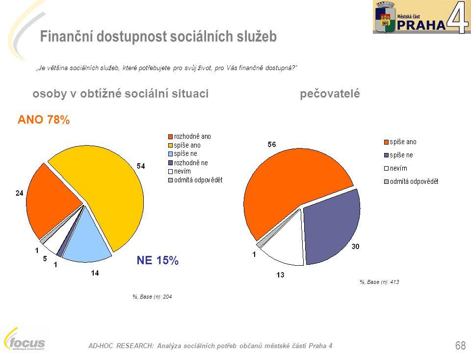Finanční dostupnost sociálních služeb