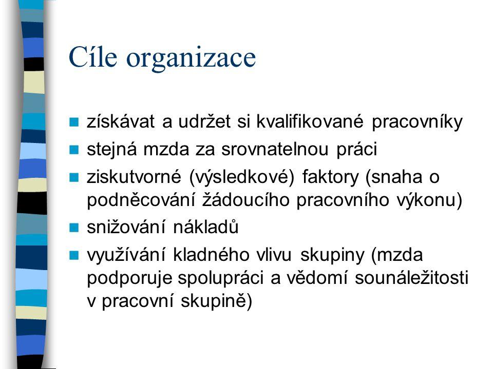 Cíle organizace získávat a udržet si kvalifikované pracovníky