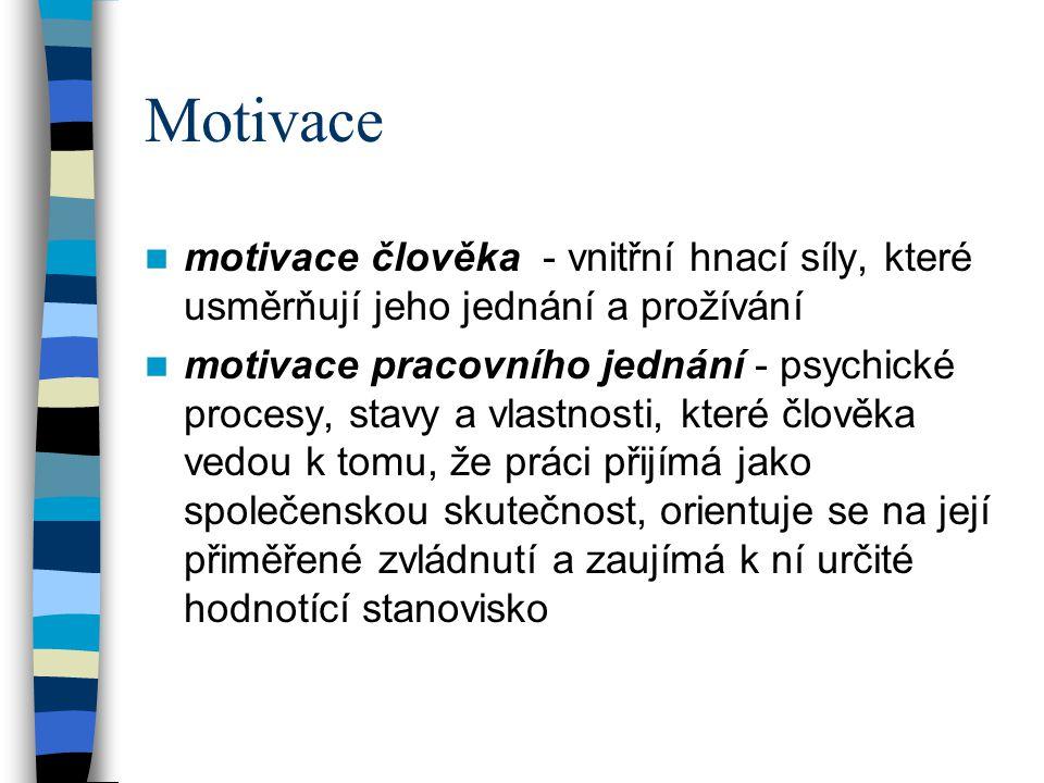 Motivace motivace člověka - vnitřní hnací síly, které usměrňují jeho jednání a prožívání.