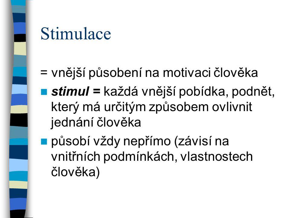 Stimulace = vnější působení na motivaci člověka