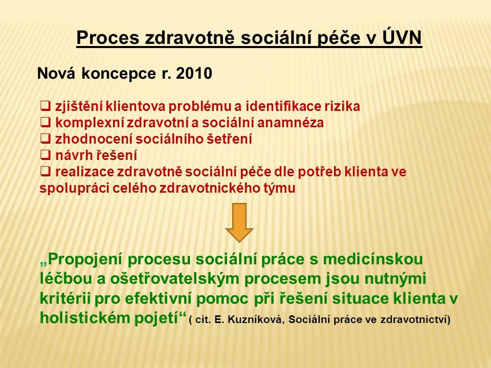 Proces zdravotně sociální péče v ÚVN