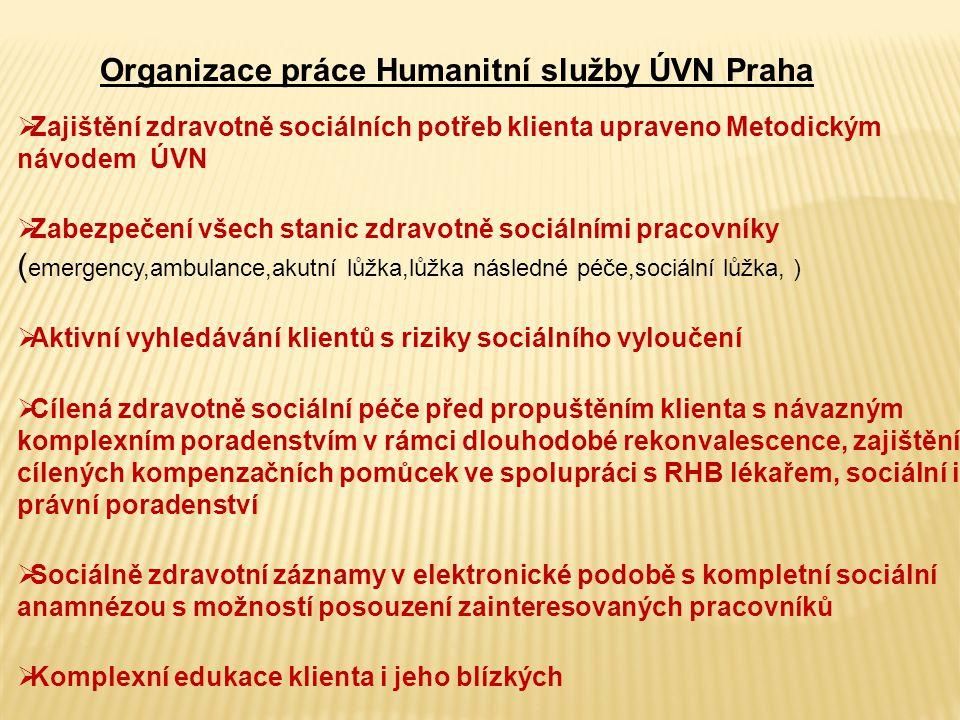 Organizace práce Humanitní služby ÚVN Praha