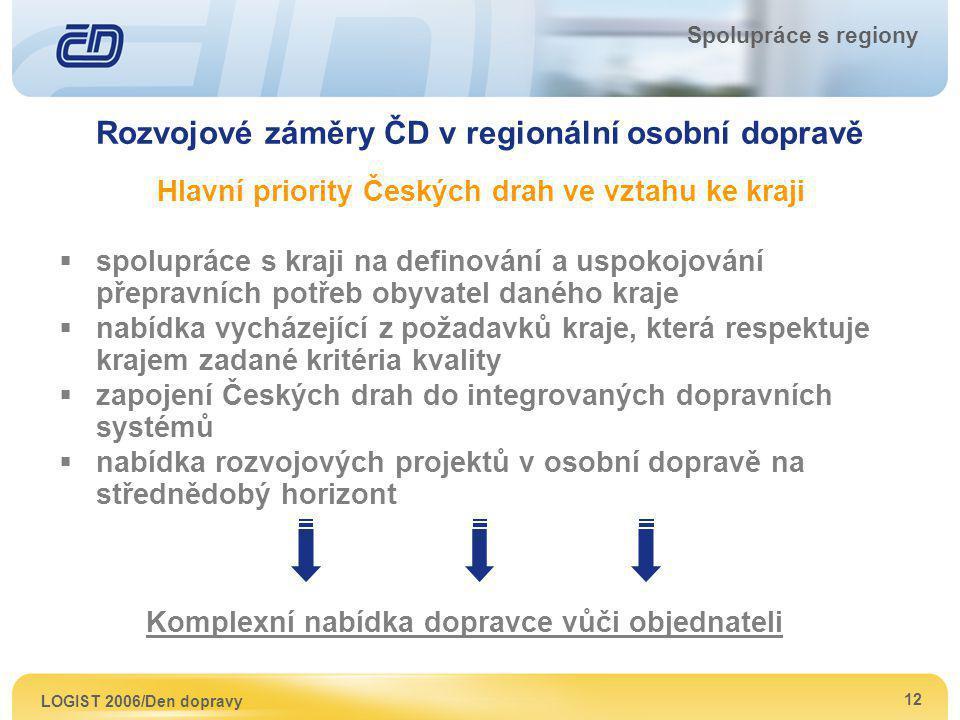 Rozvojové záměry ČD v regionální osobní dopravě