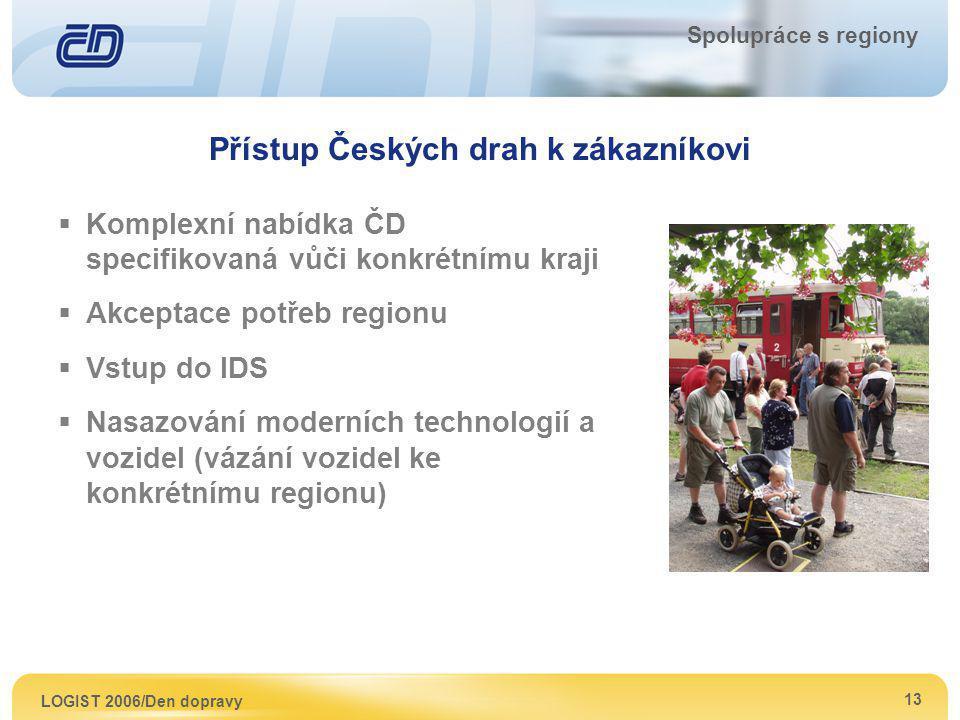 Přístup Českých drah k zákazníkovi