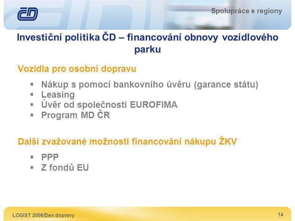 Investiční politika ČD – financování obnovy vozidlového parku