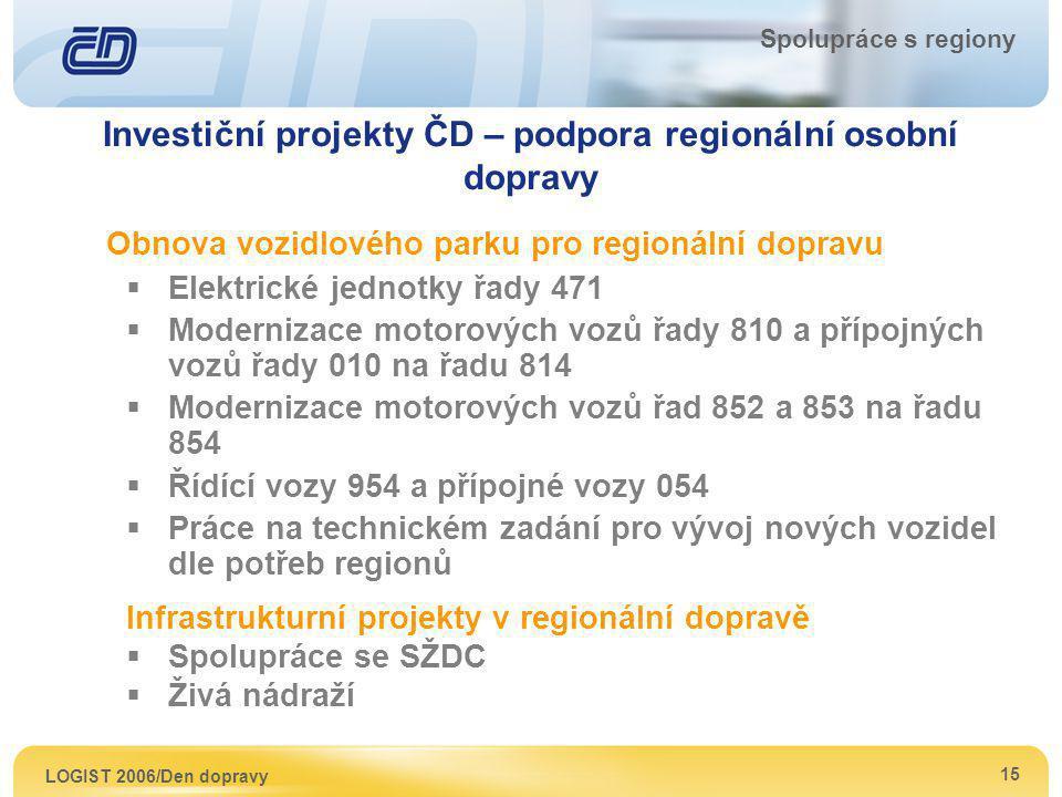 Investiční projekty ČD – podpora regionální osobní dopravy