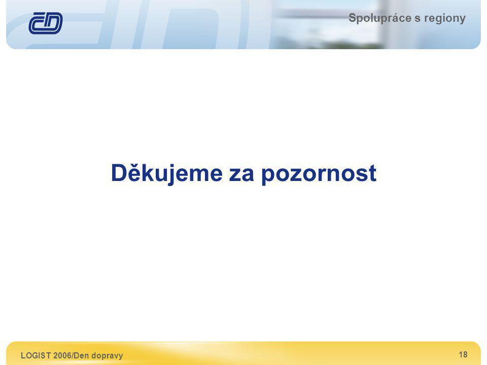 Děkujeme za pozornost Spolupráce s regiony LOGIST 2006/Den dopravy