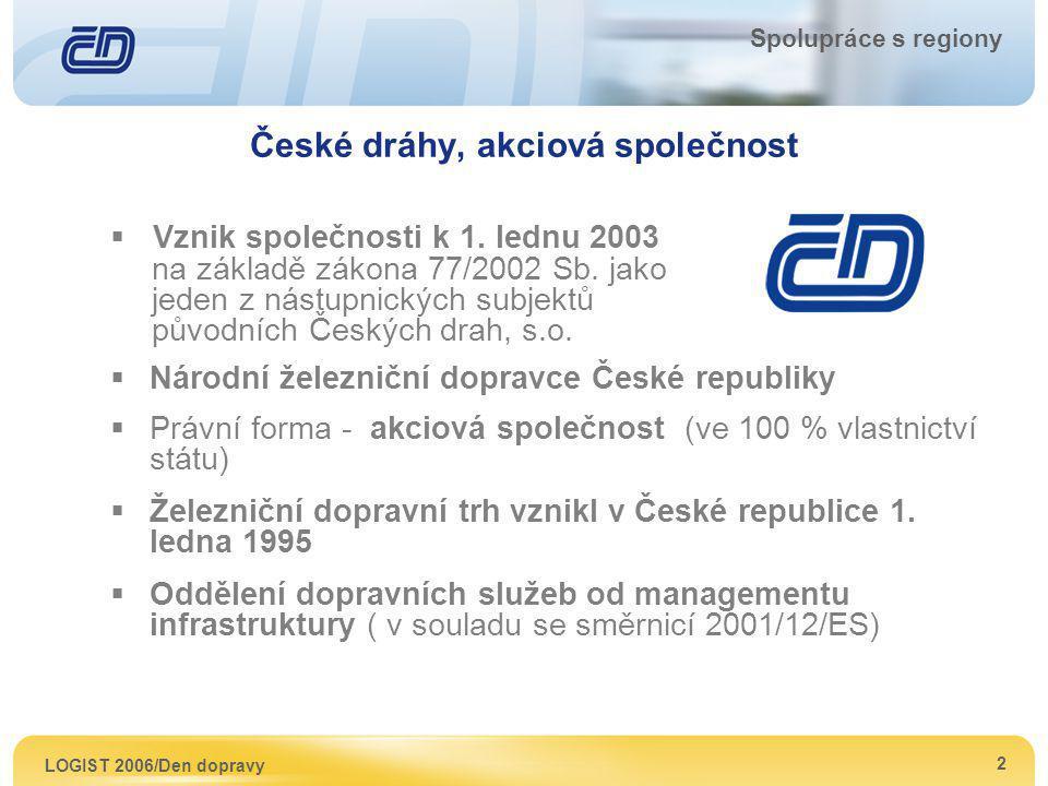 České dráhy, akciová společnost