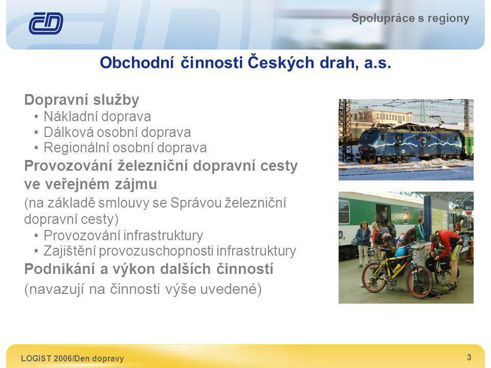 Obchodní činnosti Českých drah, a.s.