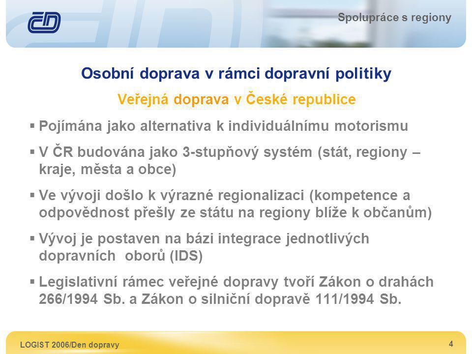 Osobní doprava v rámci dopravní politiky
