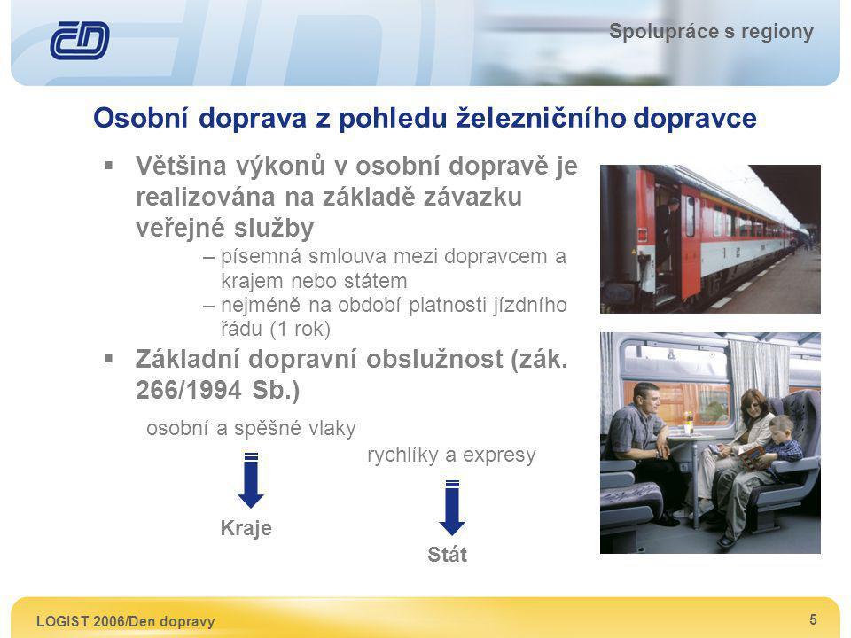Osobní doprava z pohledu železničního dopravce