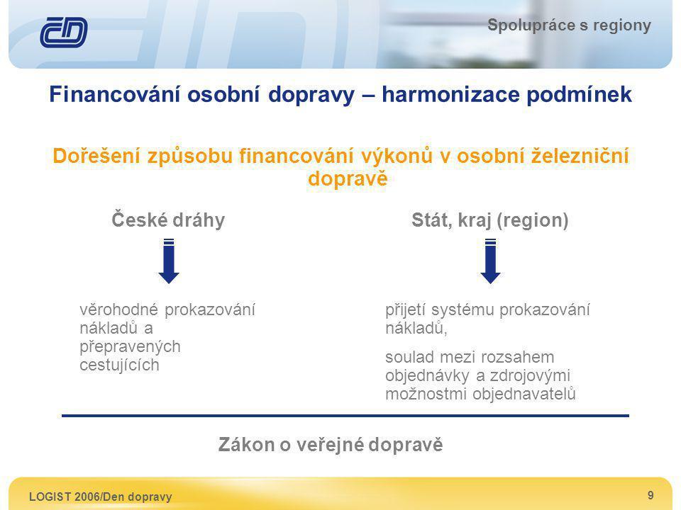 Financování osobní dopravy – harmonizace podmínek