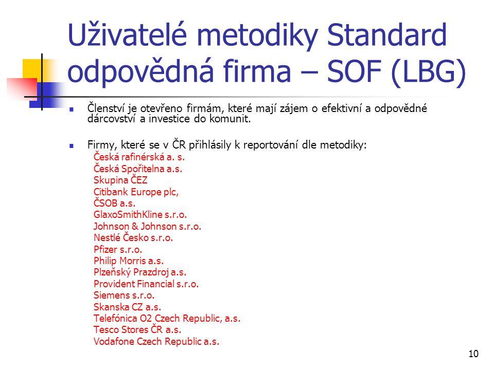 Uživatelé metodiky Standard odpovědná firma – SOF (LBG)