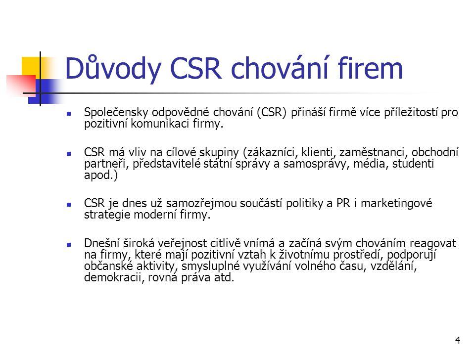 Důvody CSR chování firem